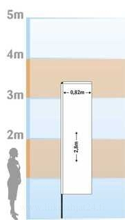 Mainoslippu Blokk 2800x820mm
